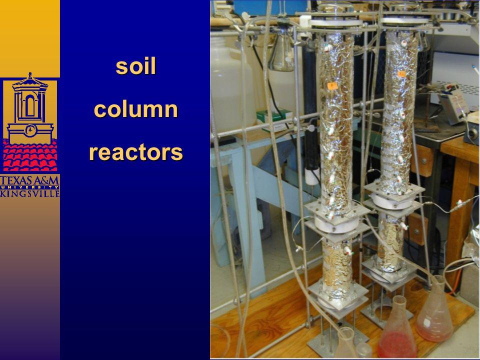 soilcolumnreactors