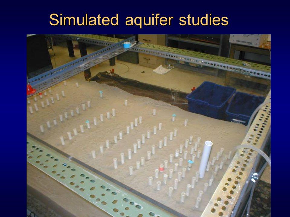 Simulated aquifer studies