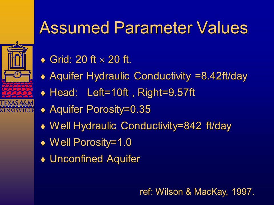 Assumed Parameter Values  Grid: 20 ft  20 ft.
