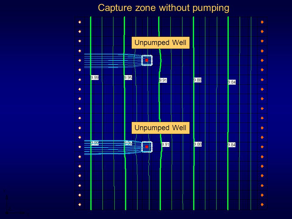 Capture zone without pumping Unpumped Well