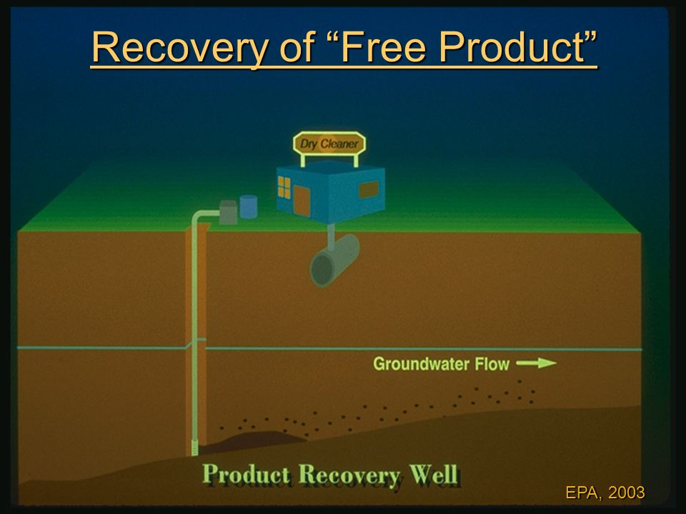 EPA, 2003 Recovery of Free Product