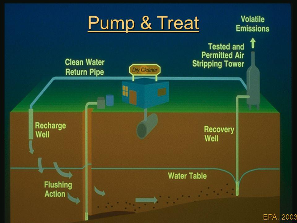 EPA, 2003 Pump & Treat