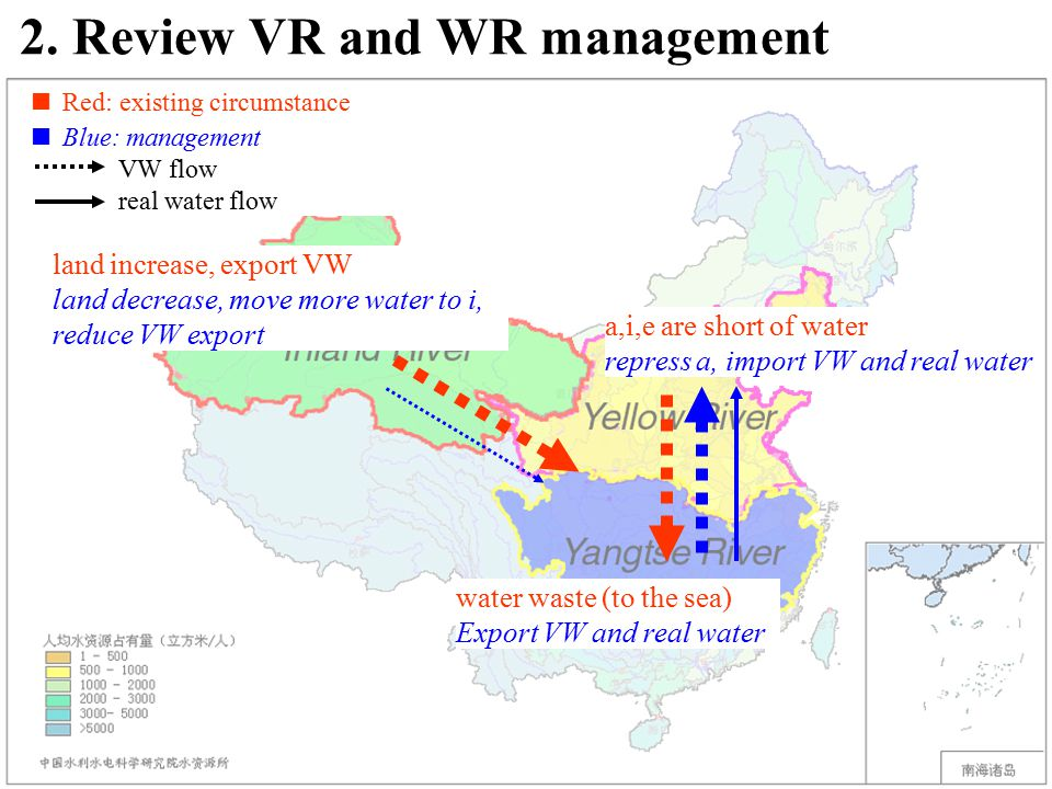 2. Review VR and WR management  Red: existing circumstance  Blue: management VW flow real water flow land increase, export VW land decrease, move mo