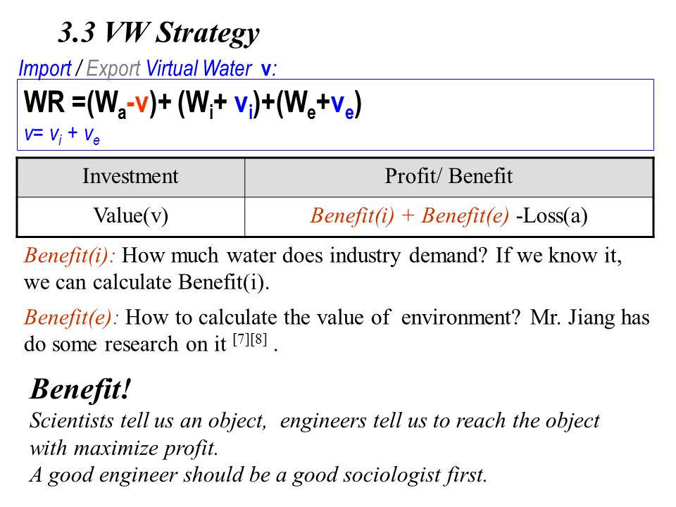 3.3 VW Strategy WR =(W a -v)+ (W i + v i )+(W e +v e ) v= v i + v e Import / Export Virtual Water v : InvestmentProfit/ Benefit Value(v)Benefit(i) + Benefit(e) -Loss(a) Benefit(i): How much water does industry demand.