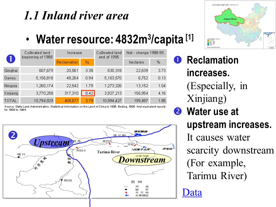 1.1 Inland river area Water resource: 4832m 3 /capita [1]  Tarimu River Upstream Downstream  Data ŒReclamation increases.