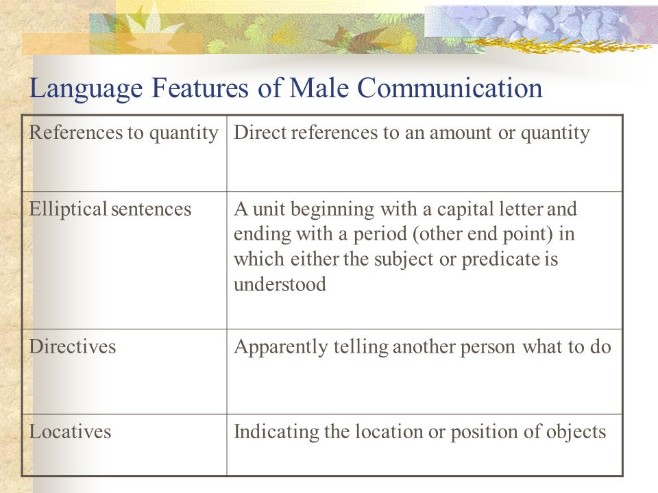Language Features of Male Communication References to quantityDirect references to an amount or quantity Elliptical sentencesA unit beginning with a capital letter and ending with a period (other end point) in which either the subject or predicate is understood DirectivesApparently telling another person what to do LocativesIndicating the location or position of objects