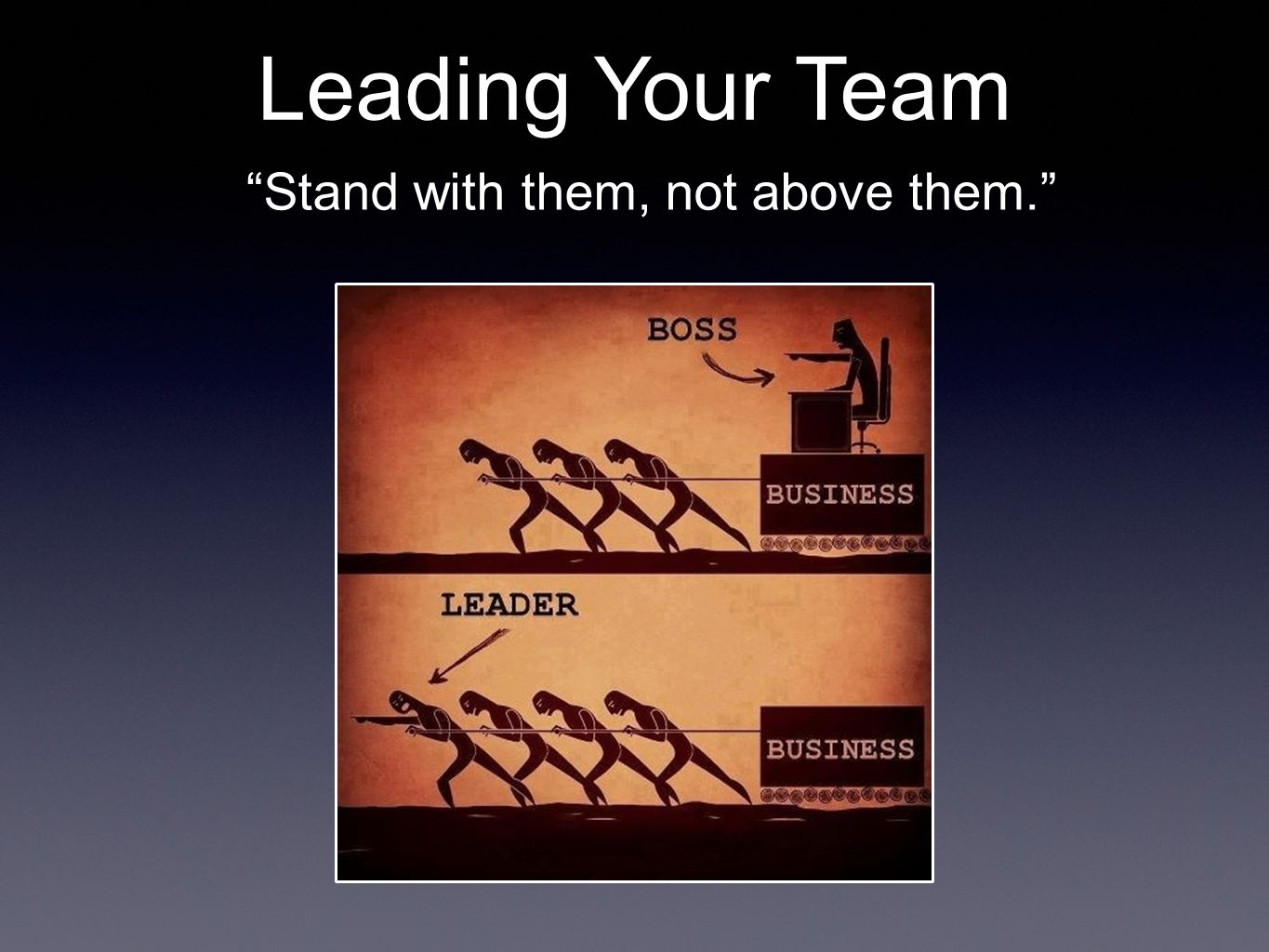 """""""Stand with them, not above them."""" Leading Your Team"""