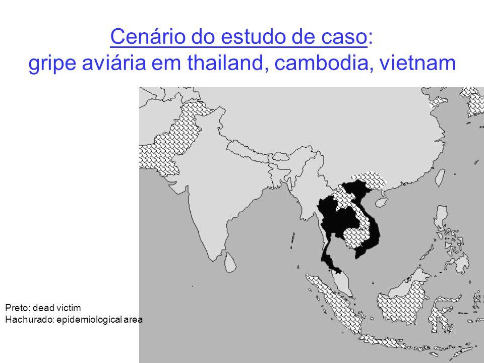 Cenário do estudo de caso: gripe aviária em thailand, cambodia, vietnam Preto: dead victim Hachurado: epidemiological area