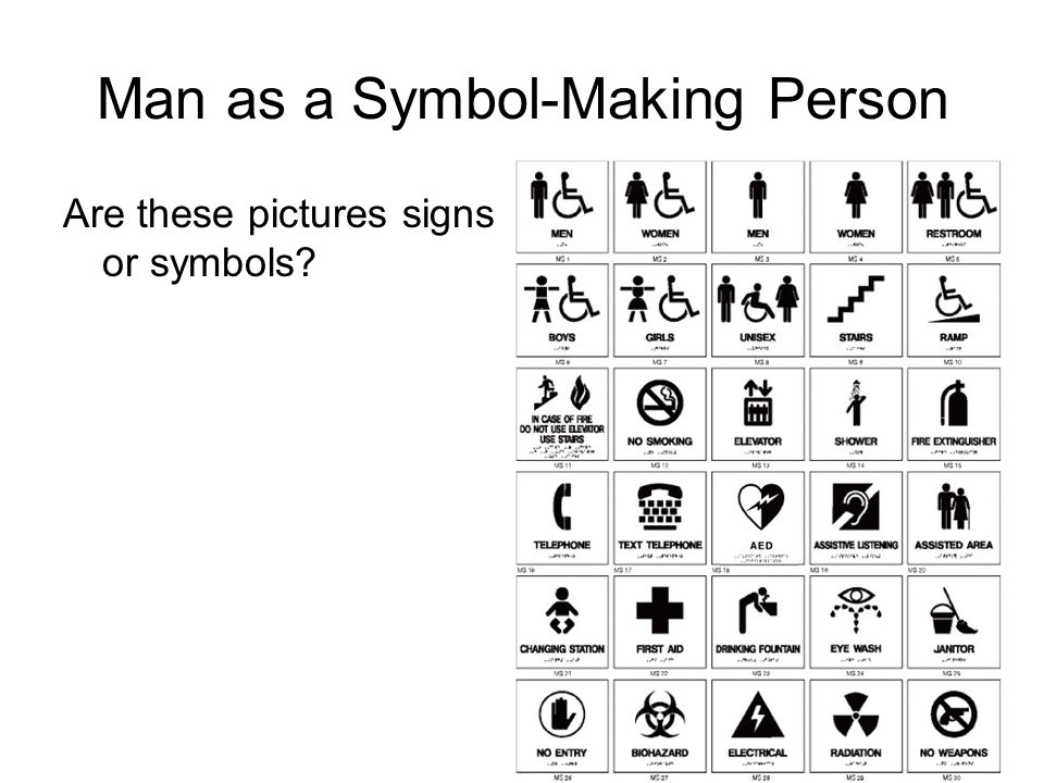Man as a Symbol-Making Person Are these pictures signs or symbols