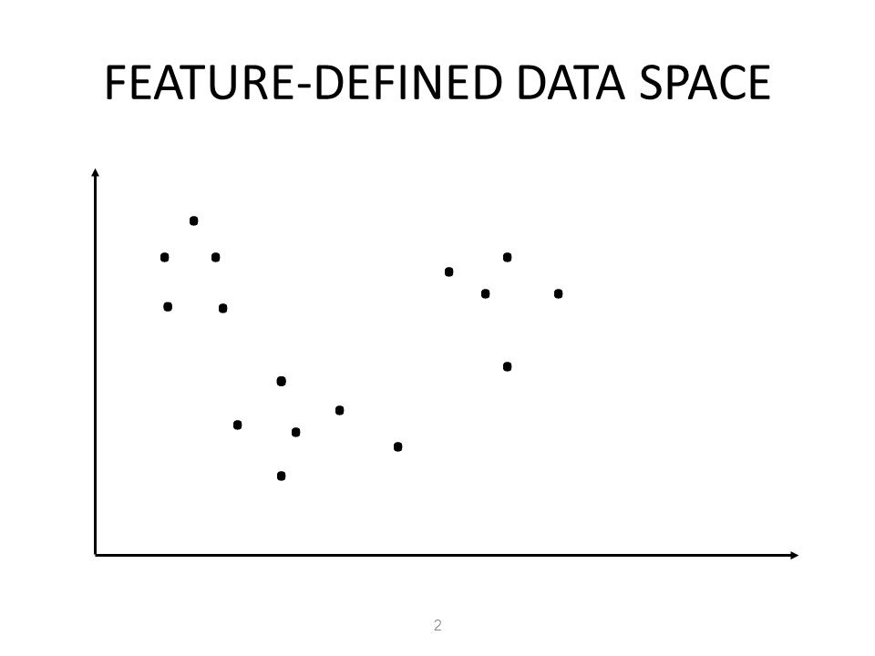 2. FEATURE-DEFINED DATA SPACE..............................