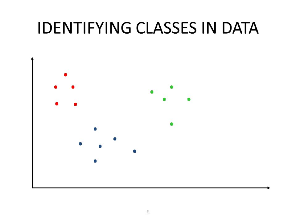 5. IDENTIFYING CLASSES IN DATA...............................