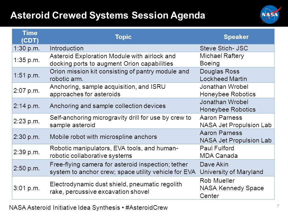 Asteroid Crewed Systems Session Agenda Time (CDT) TopicSpeaker 1:30 p.m.IntroductionSteve Stich- JSC 1:35 p.m.