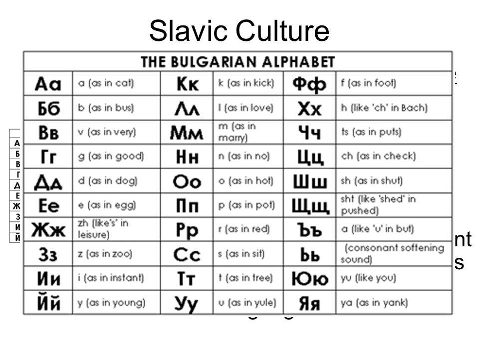 Slavic Culture Although Slavs still share the same customs, they now have different languages and live in different nations. 2,000 years ago, there wa