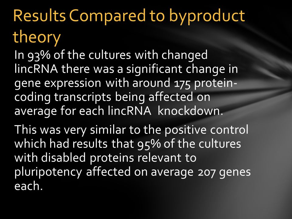 In 93% of the cultures with changed lincRNA there was a significant change in gene expression with around 175 protein- coding transcripts being affected on average for each lincRNA knockdown.