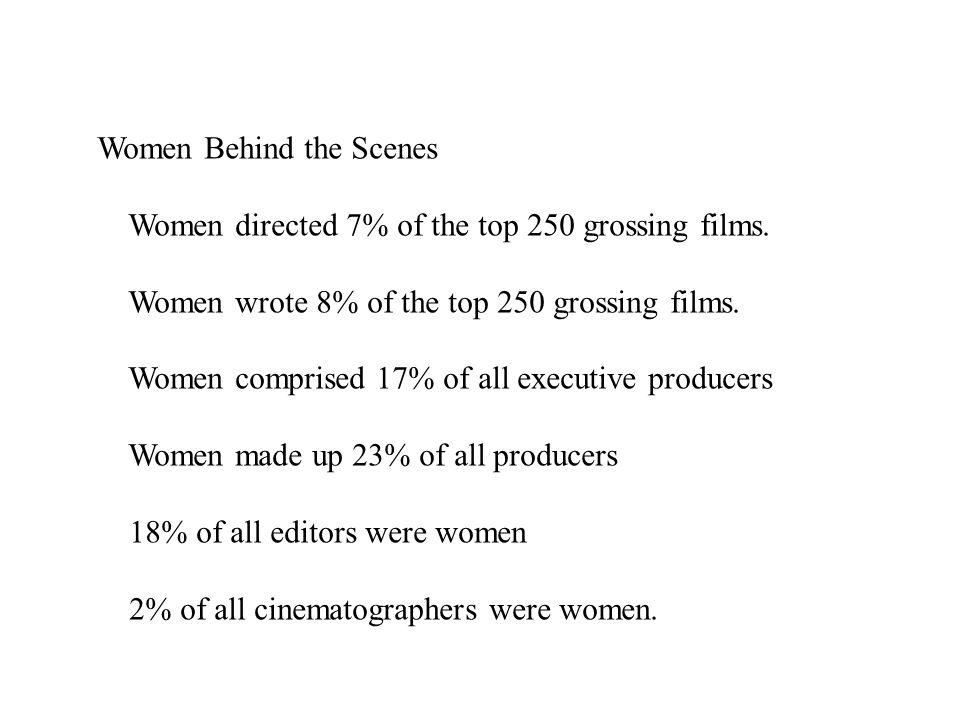 Women Behind the Scenes Women directed 7% of the top 250 grossing films.