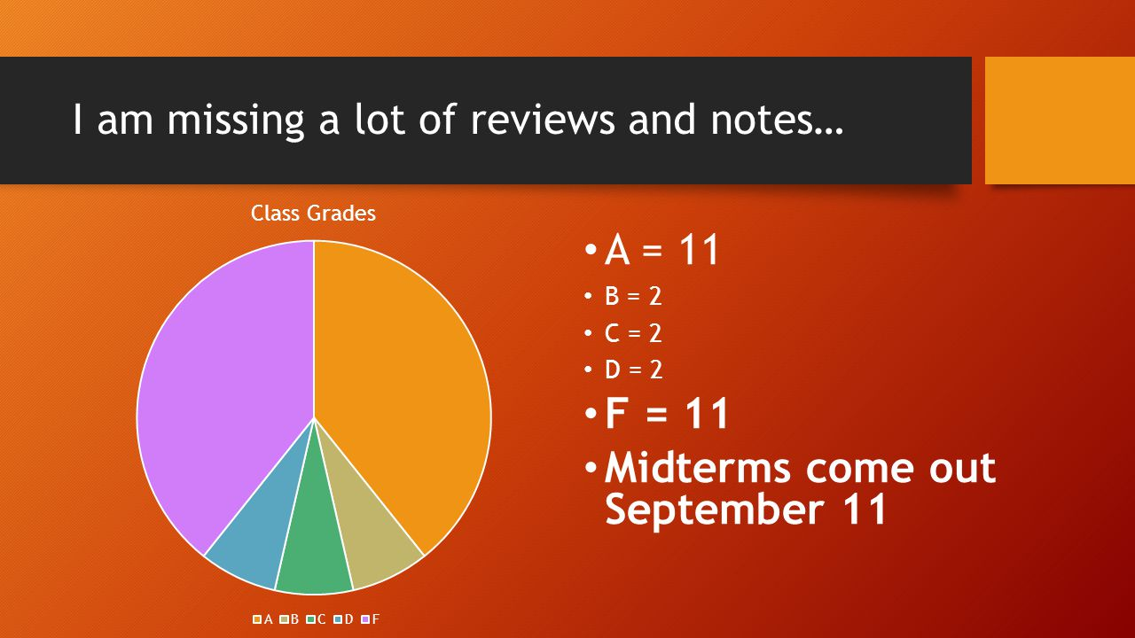I am missing a lot of reviews and notes… A = 11 B = 2 C = 2 D = 2 F = 11 Midterms come out September 11