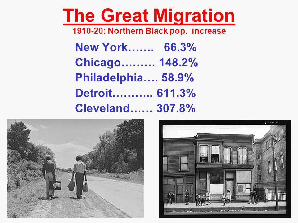 The Great Migration 1910-20: Northern Black pop. increase New York……. 66.3% Chicago……… 148.2% Philadelphia…. 58.9% Detroit……….. 611.3% Cleveland…… 307