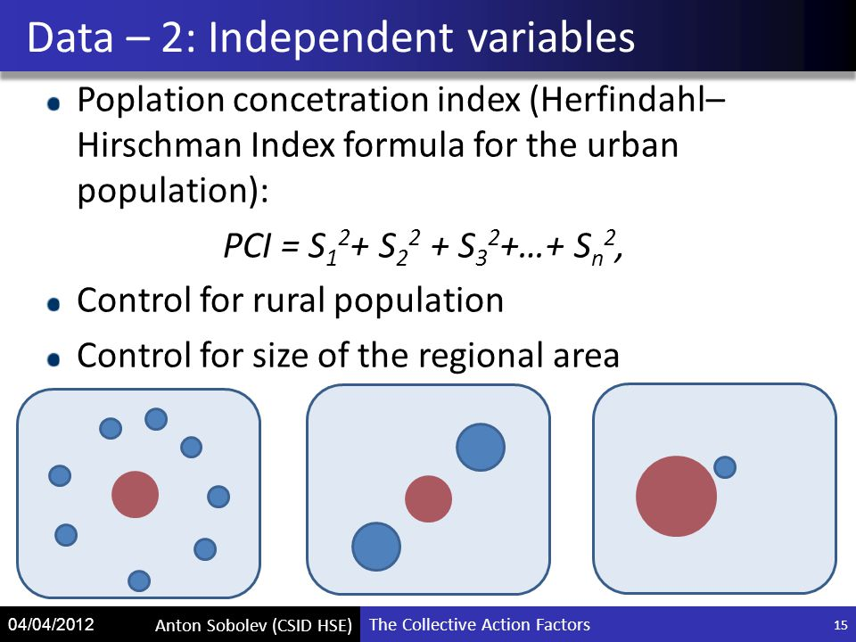 The Collective Action Factors Anton Sobolev (CSID HSE) 04/04/2012 Poplation concetration index (Herfindahl– Hirschman Index formula for the urban population): PCI = S 1 2 + S 2 2 + S 3 2 +…+ S n 2, Control for rural population Control for size of the regional area Data – 2: Independent variables 15
