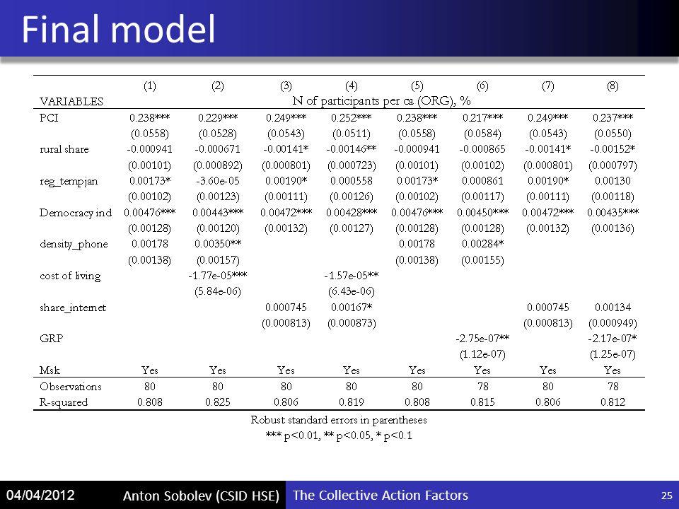 The Collective Action Factors Anton Sobolev (CSID HSE) 04/04/2012 Final model 25