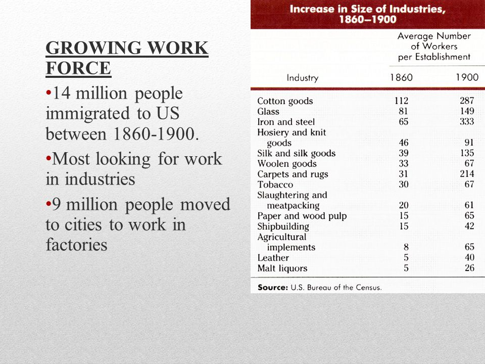 GROWING WORK FORCE 14 million people immigrated to US between 1860-1900.