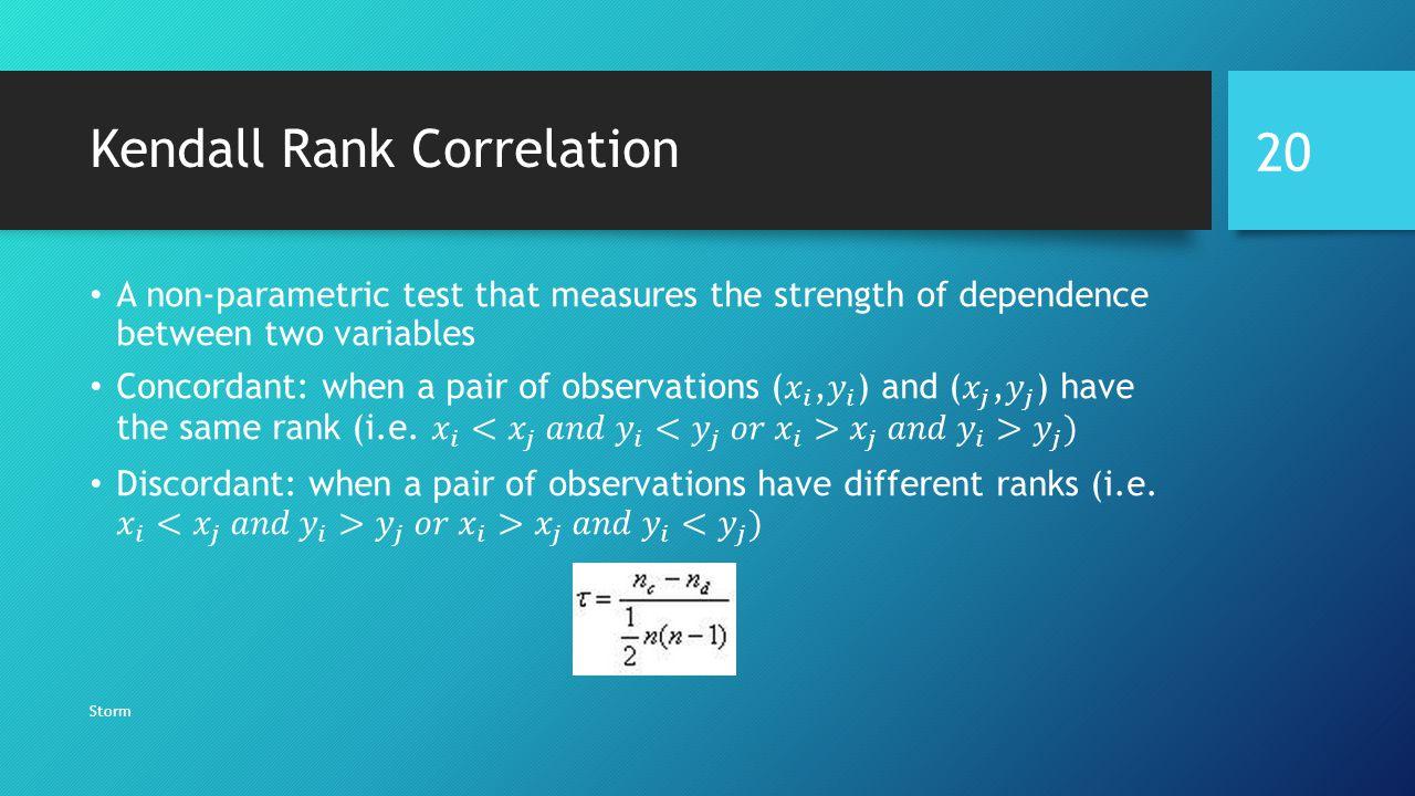 Kendall Rank Correlation Storm 20