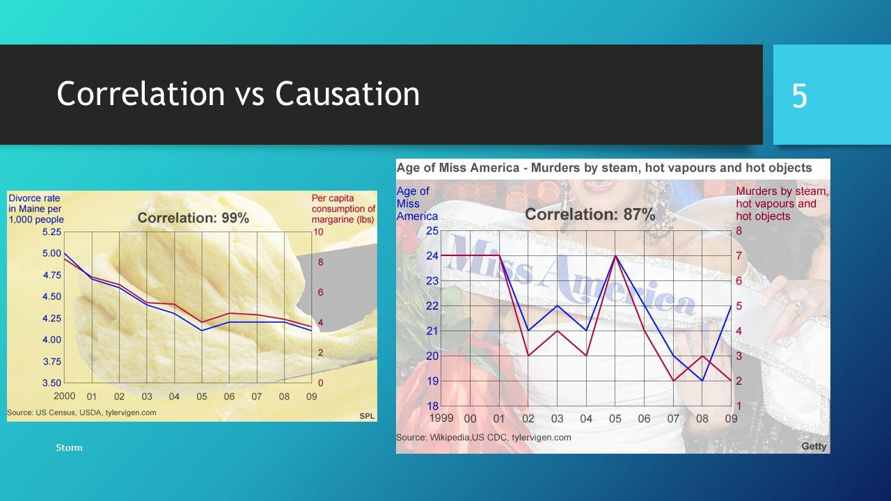 Correlation vs Causation Storm 5