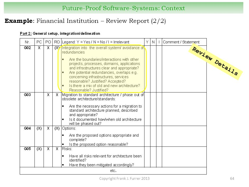 Copyright Frank J. Furrer 201364 Future-Proof Software-Systems: Context Example : Financial Institution – Review Report (2/2) Review Details