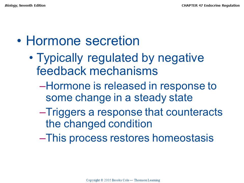 Copyright © 2005 Brooks/Cole — Thomson Learning Biology, Seventh EditionCHAPTER 47 Endocrine Regulation Islets of Langerhans