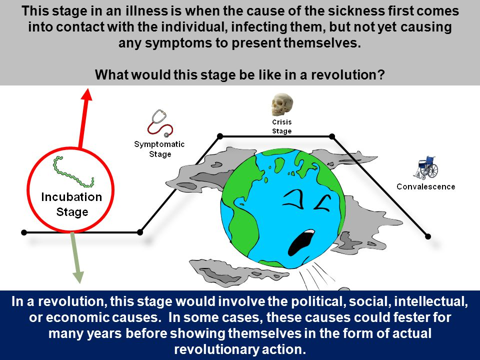 This stage in an illness is when the cause of the sickness first comes into contact with the individual, infecting them, but not yet causing any symptoms to present themselves.