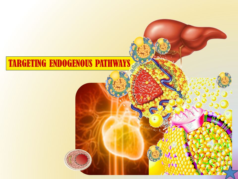 TARGETING ENDOGENOUS PATHWAYS