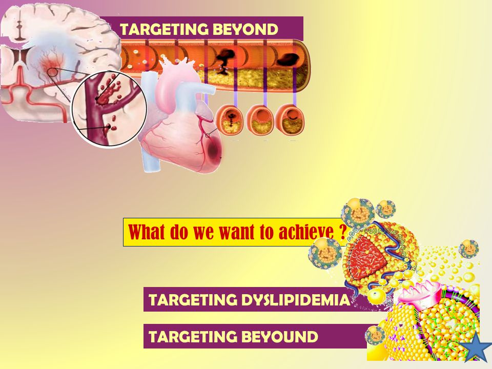 TARGETING BEYOUND TARGETING DYSLIPIDEMIA What do we want to achieve ? TARGETING BEYOND