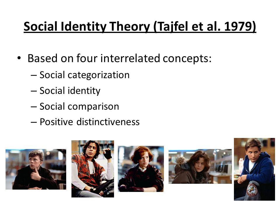Social Identity Theory (Tajfel et al. 1979) Based on four interrelated concepts: – Social categorization – Social identity – Social comparison – Posit
