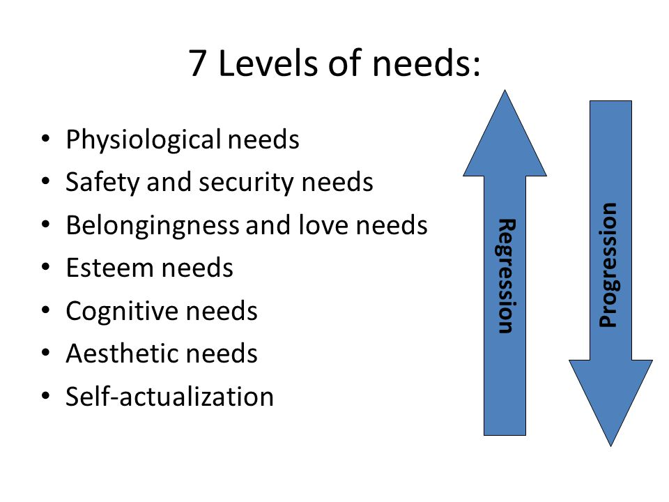 7 Levels of needs: Physiological needs Safety and security needs Belongingness and love needs Esteem needs Cognitive needs Aesthetic needs Self-actual