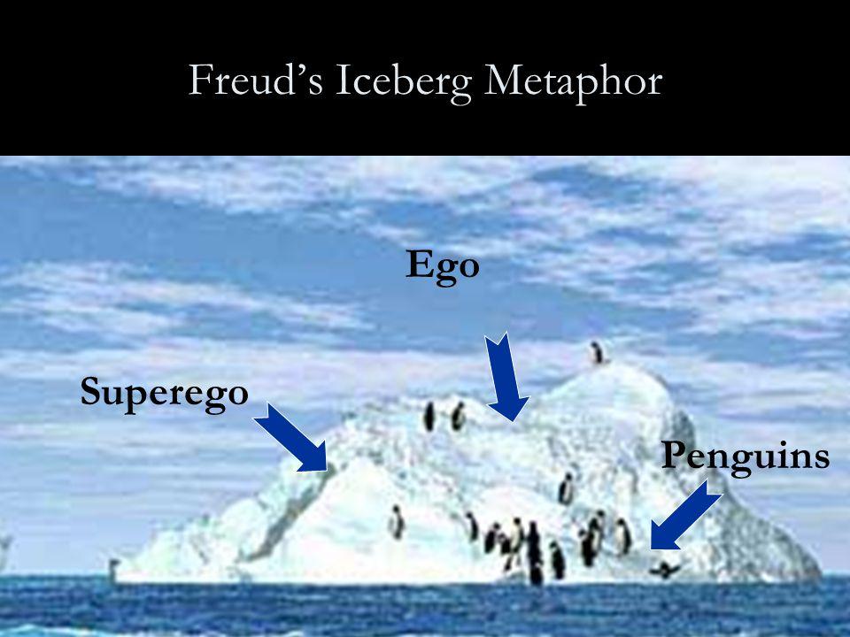 Freud's Iceberg Metaphor Superego Penguins Ego