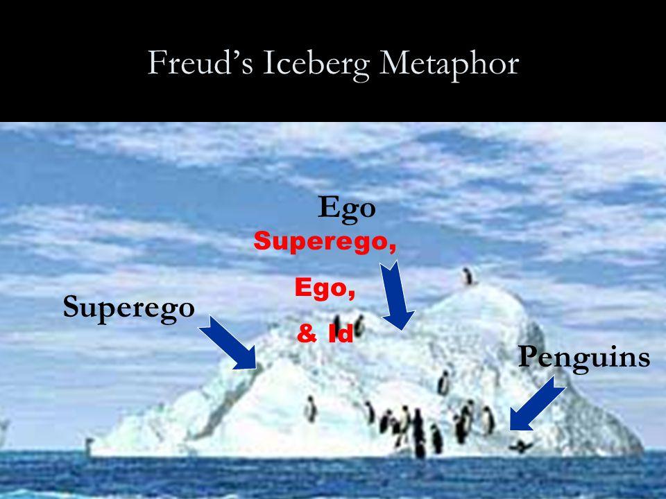 Freud's Iceberg Metaphor Superego Penguins Ego Superego, Ego, & Id