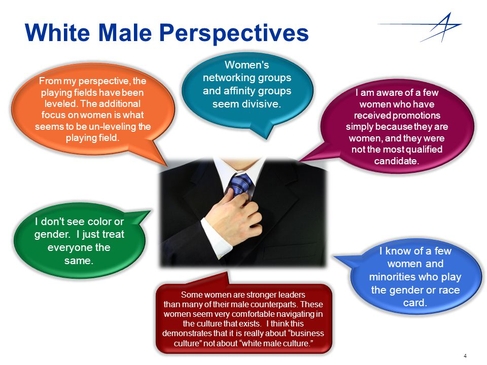 4 White Male Perspectives I don't see color or gender. I just treat everyone the same. From my perspective, the playing fields have been leveled. The