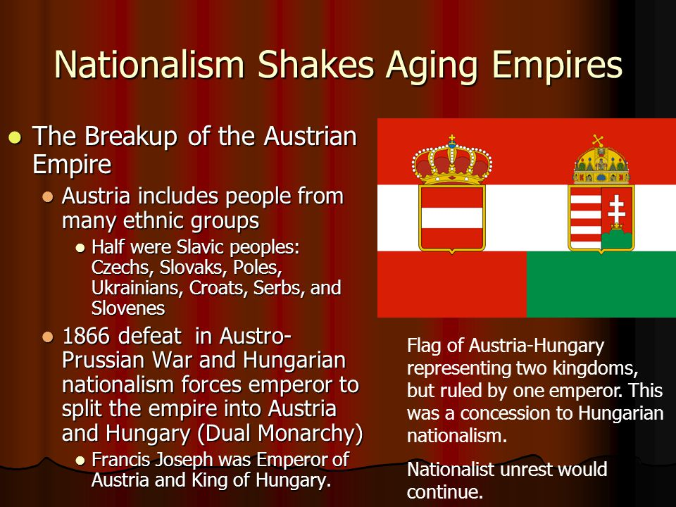 Nationalism Shakes Aging Empires The Breakup of the Austrian Empire The Breakup of the Austrian Empire Austria includes people from many ethnic groups