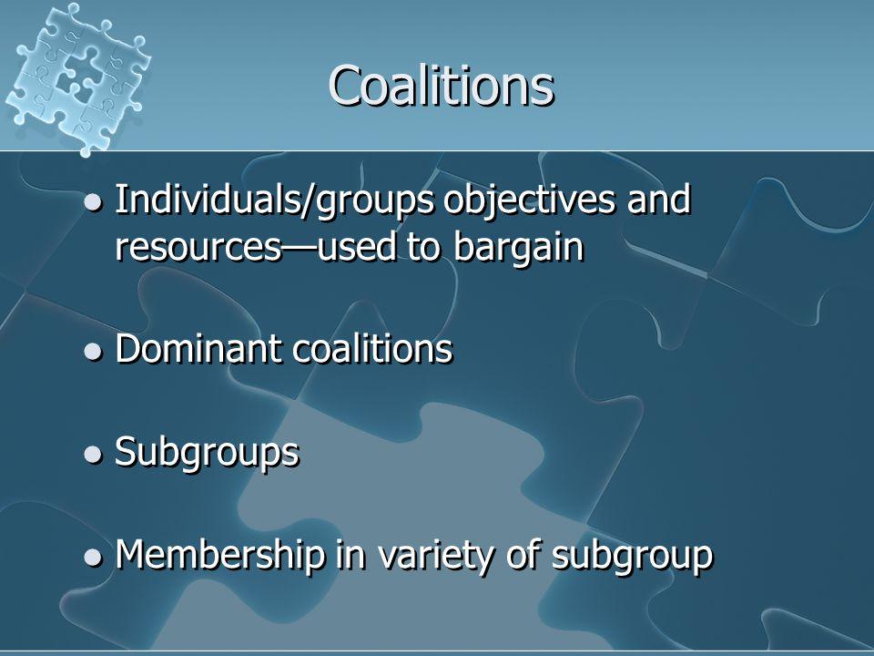 Group or Individual Goals MeasuresRewards IntentionActionAttention Outcomes Group or Individual Goals Etc.