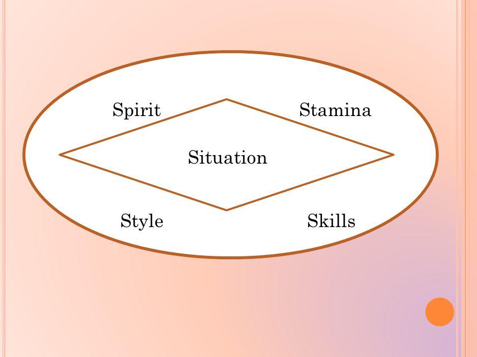 Spirit Stamina StyleSkills Situation
