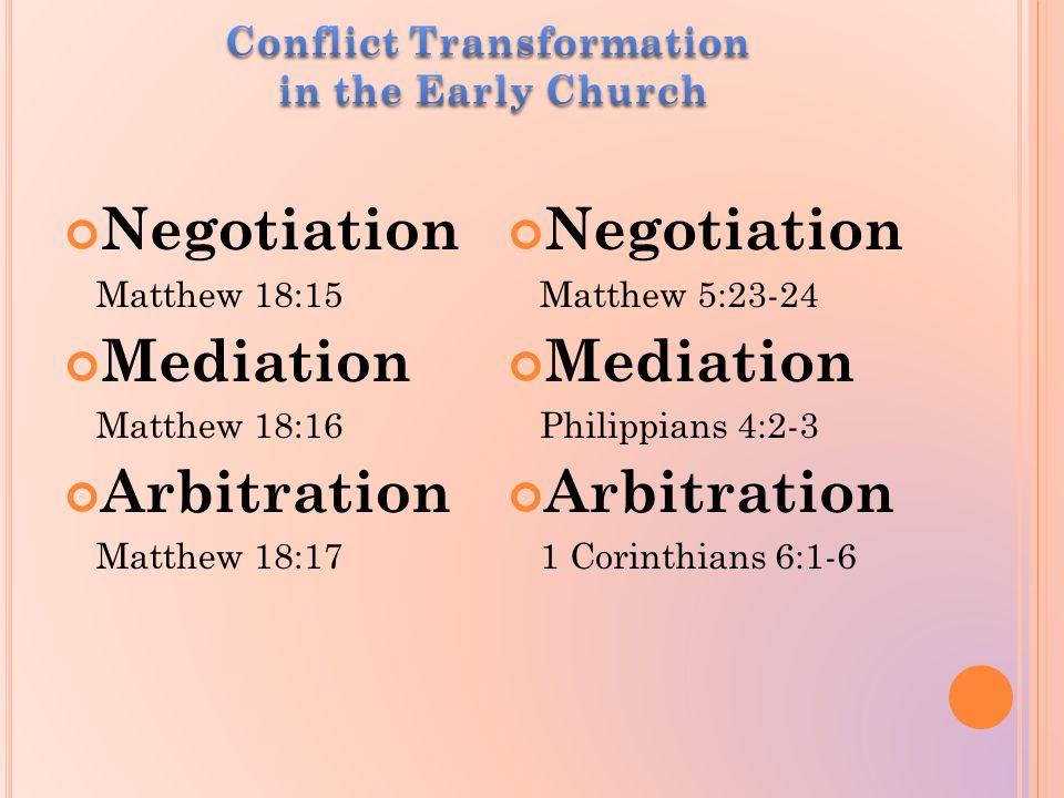 Negotiation Matthew 18:15 Mediation Matthew 18:16 Arbitration Matthew 18:17 Negotiation Matthew 5:23-24 Mediation Philippians 4:2-3 Arbitration 1 Corinthians 6:1-6