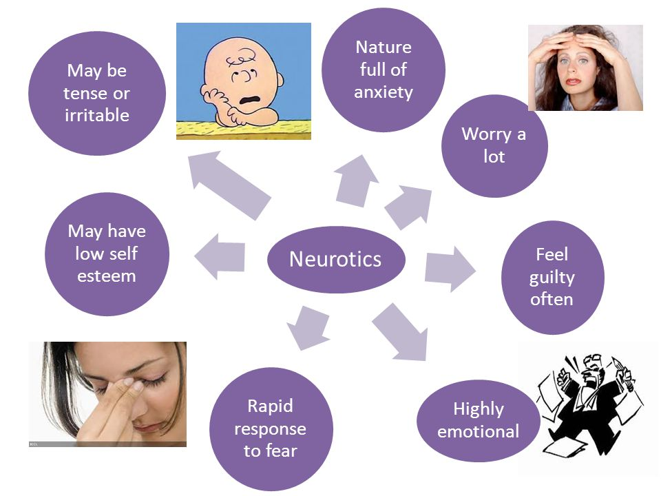 Neurotics Nature full of anxiety Worry a lot Feel guilty often Highly emotional Rapid response to fear May have low self esteem May be tense or irrita