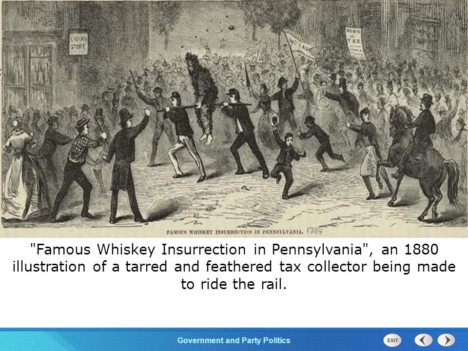 Chapter 25 Section 1 The Cold War Begins Section 1 Government and Party Politics Famous Whiskey Insurrection in Pennsylvania , an 1880 illustration of a tarred and feathered tax collector being made to ride the rail.