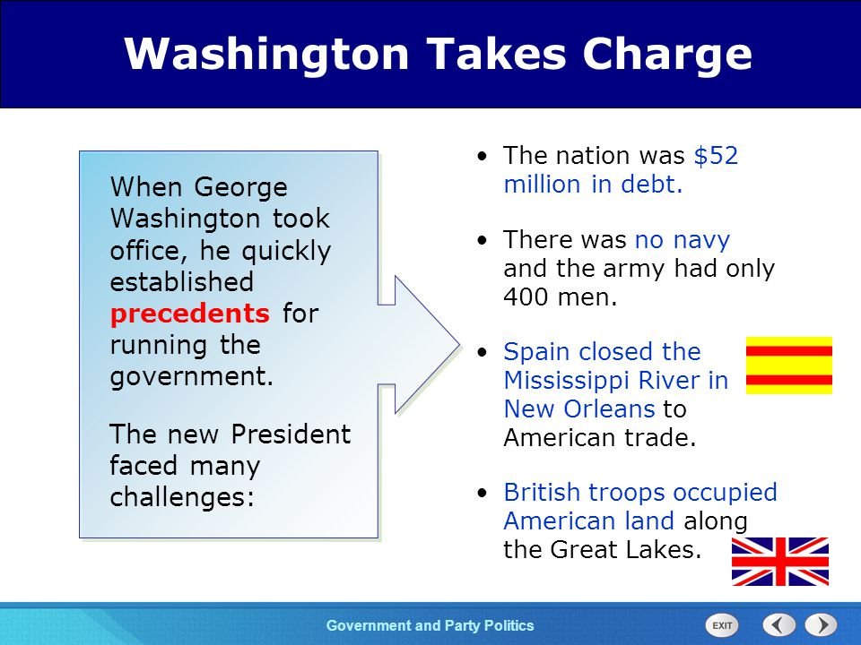 Chapter 25 Section 1 The Cold War Begins Section 1 Government and Party Politics When George Washington took office, he quickly established precedents for running the government.