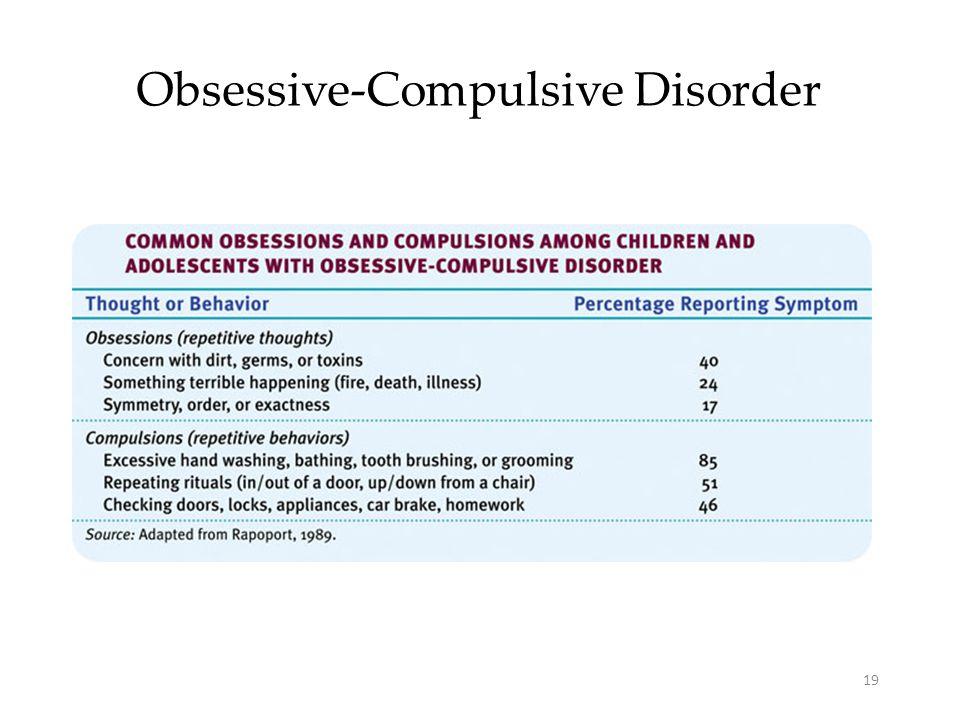 19 Obsessive-Compulsive Disorder
