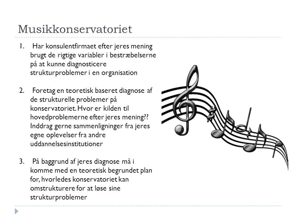 Musikkonservatoriet 1.