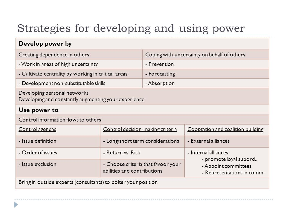 Strategies for developing and using power Develop power by Creating dependence in othersCoping with uncertainty on behalf of others - Work in areas of high uncertainty- Prevention - Cultivate centrality by working in critical areas- Forecasting - Development non-substitutable skills- Absorption Developing personal networks Developing and constantly augmenting your experience Use power to Control information flows to others Control agendasControl decision-making criteriaCooptation and coalition building - Issue definition- Long/short term considerations- External alliances - Order of issues- Return vs.