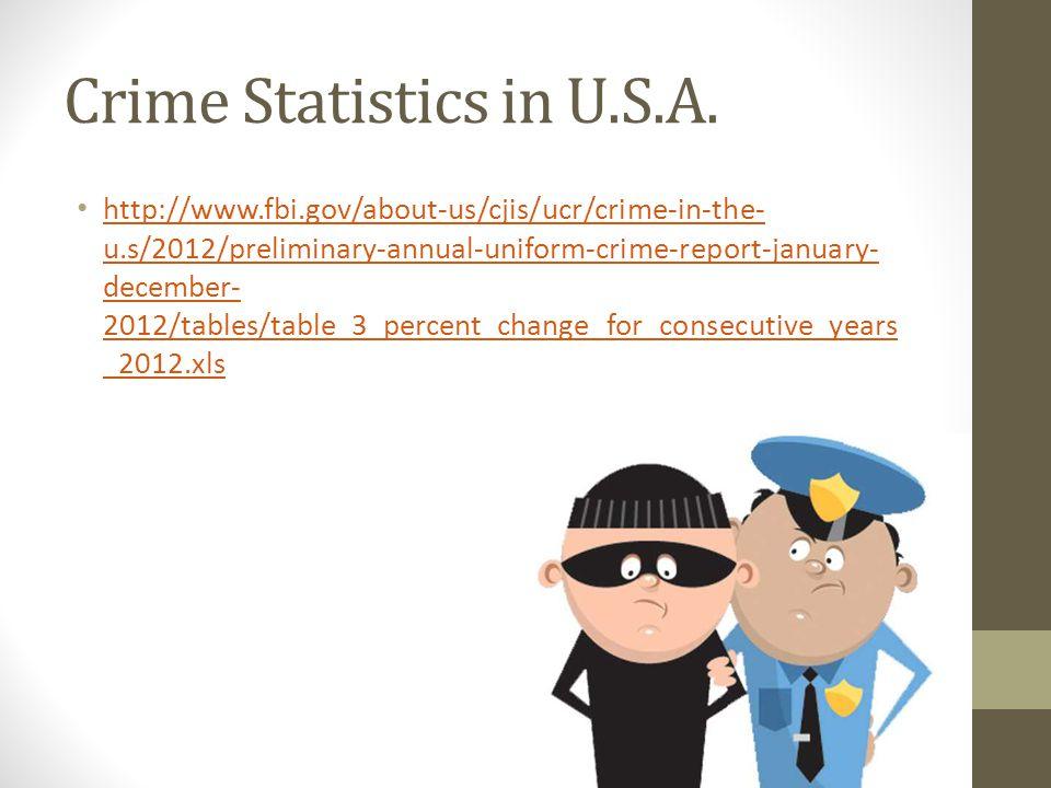 Crime Statistics in U.S.A. http://www.fbi.gov/about-us/cjis/ucr/crime-in-the- u.s/2012/preliminary-annual-uniform-crime-report-january- december- 2012