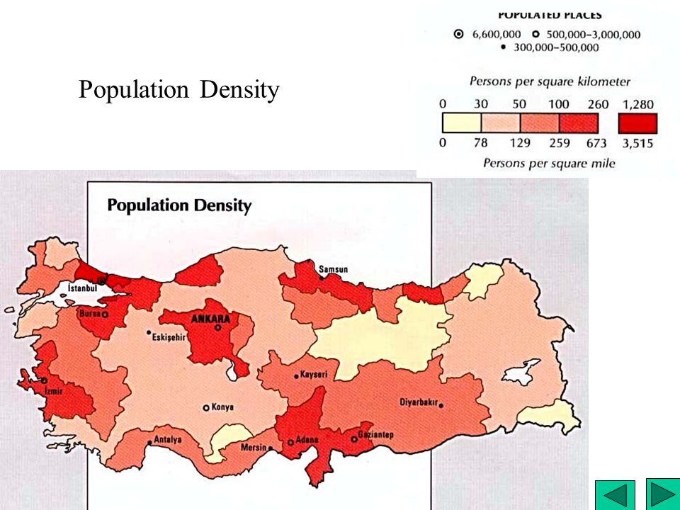 Turkey: Distribution of Land Holdings Source: Hansen page 278