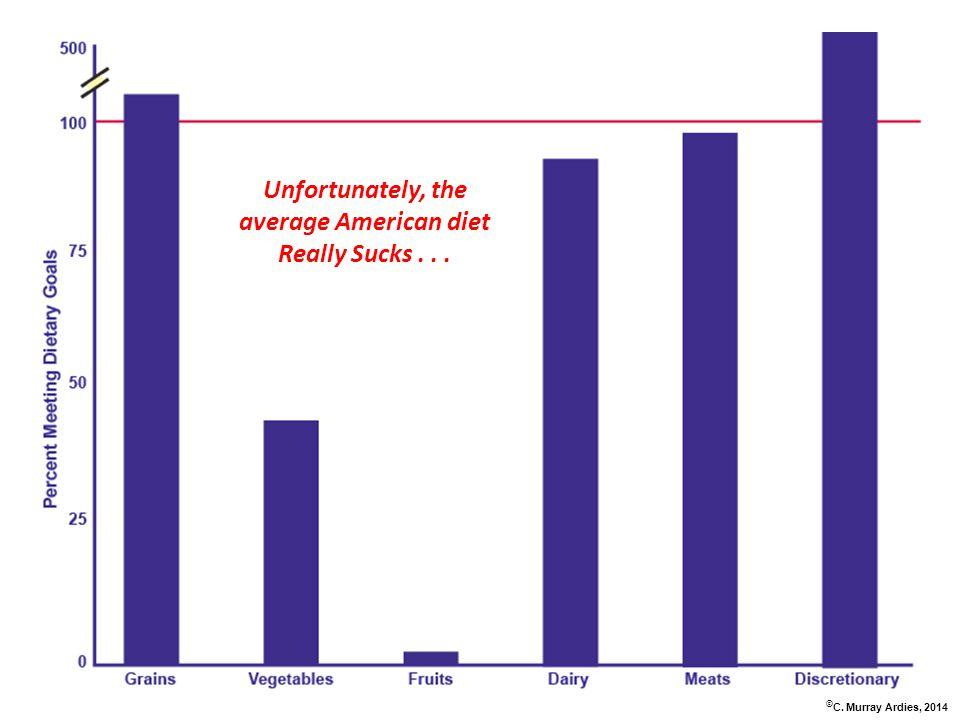 Unfortunately, the average American diet Really Sucks... © C. Murray Ardies, 2014