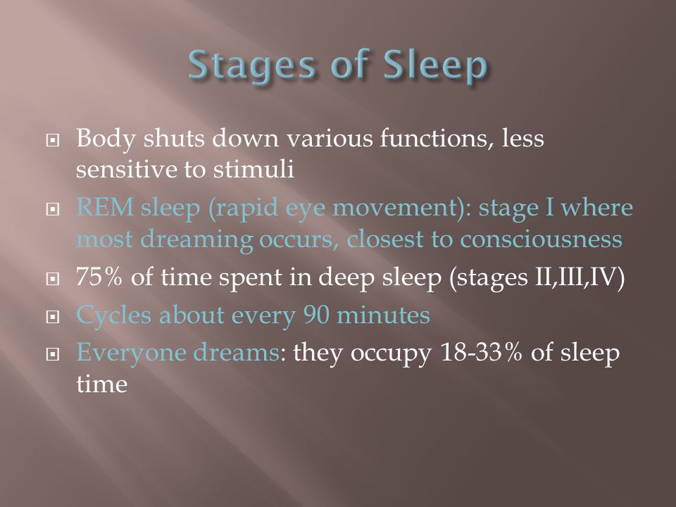  Body shuts down various functions, less sensitive to stimuli  REM sleep (rapid eye movement): stage I where most dreaming occurs, closest to consciousness  75% of time spent in deep sleep (stages II,III,IV)  Cycles about every 90 minutes  Everyone dreams: they occupy 18-33% of sleep time
